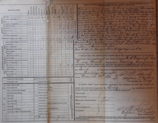 Captain W. S. Edgerly's Muster Roll Recapitulation for G Troop, 7th Cavalry