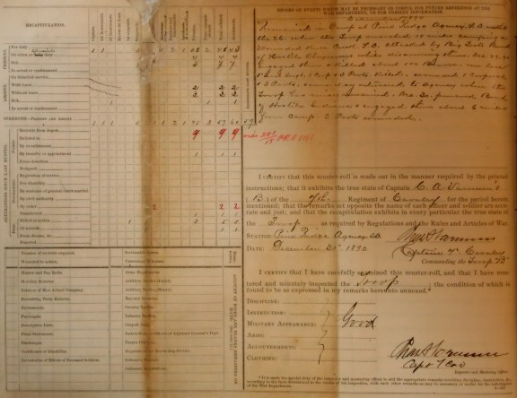 The Recapitulation and Record of Events Page of B Troop, 7th Cavalry Regiment's Muster Roll of December, 1891.