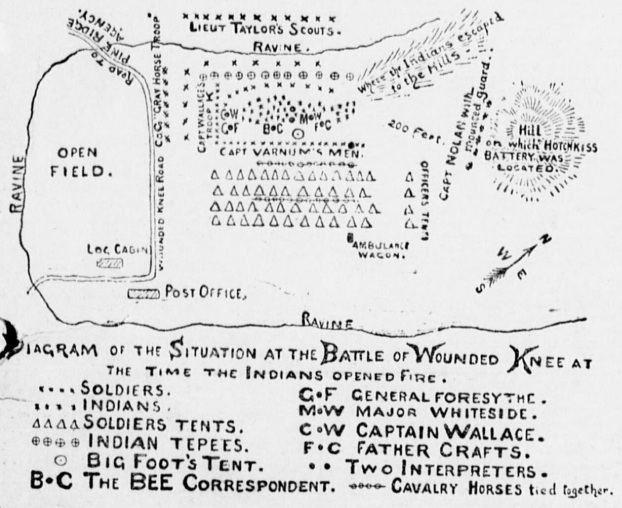 4-Diagram_of_the_Situation_at_the_Battle_of_Wounded_Knee-Omaha_Daily_Bee_Wed_Jan_7_1891